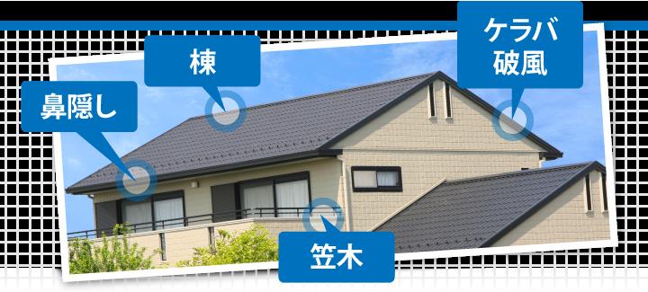 お住まいの名称屋根の周辺、棟、鼻隠し、ケラバ破風、笠木