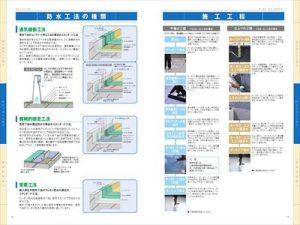 葛飾区防水工法説明001