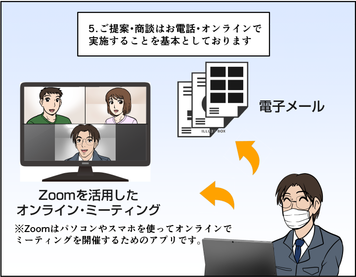 Zoomを利用したオンラインミーティングも取り入れています
