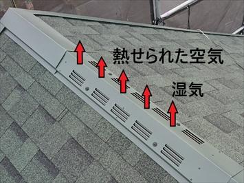 熱せられた空気や湿気は換気棟から排出されます